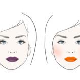 Что ваш макияж говорит о вас?